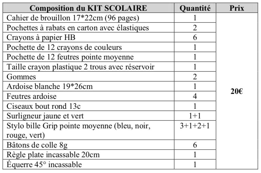 Opération Kit écolier 2020